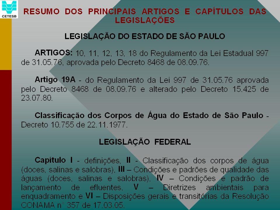 SÚMULA DAS CONDIÇÕES E DOS PADRÕES DE EMISSÃO DE EFLUENTES LÍQUIDOS