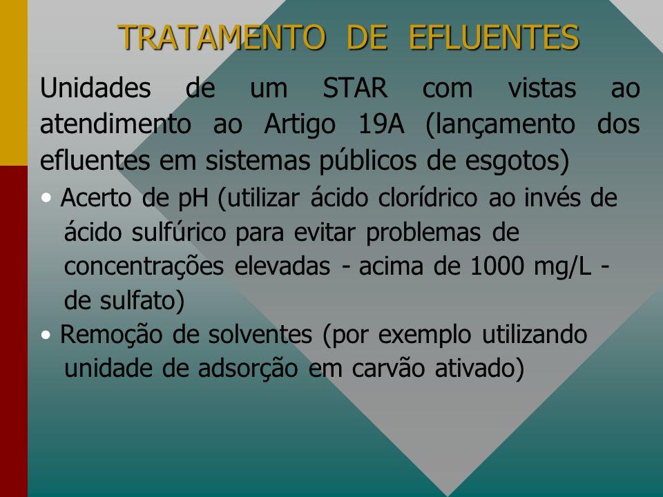 TRATAMENTO DE EFLUENTES Unidades de um STAR com vistas ao atendimento ao Artigo 19A (lançamento dos efluentes em sistemas públicos de esgotos) Acerto