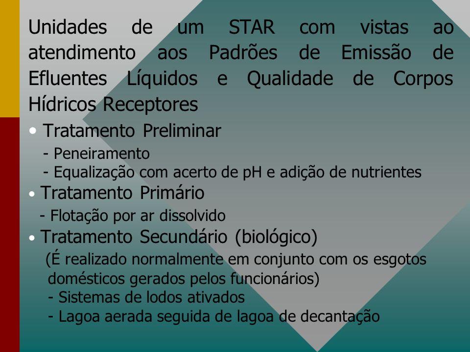Unidades de um STAR com vistas ao atendimento aos Padrões de Emissão de Efluentes Líquidos e Qualidade de Corpos Hídricos Receptores Tratamento Prelim