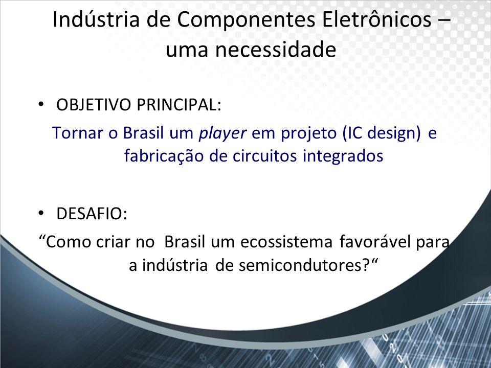 Indústria de Componentes Eletrônicos – uma necessidade OBJETIVO PRINCIPAL: Tornar o Brasil um player em projeto (IC design) e fabricação de circuitos
