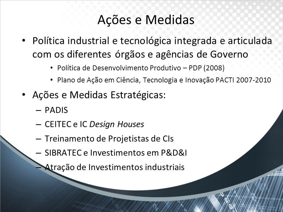 Ações e Medidas Política industrial e tecnológica integrada e articulada com os diferentes órgãos e agências de Governo Política de Desenvolvimento Pr