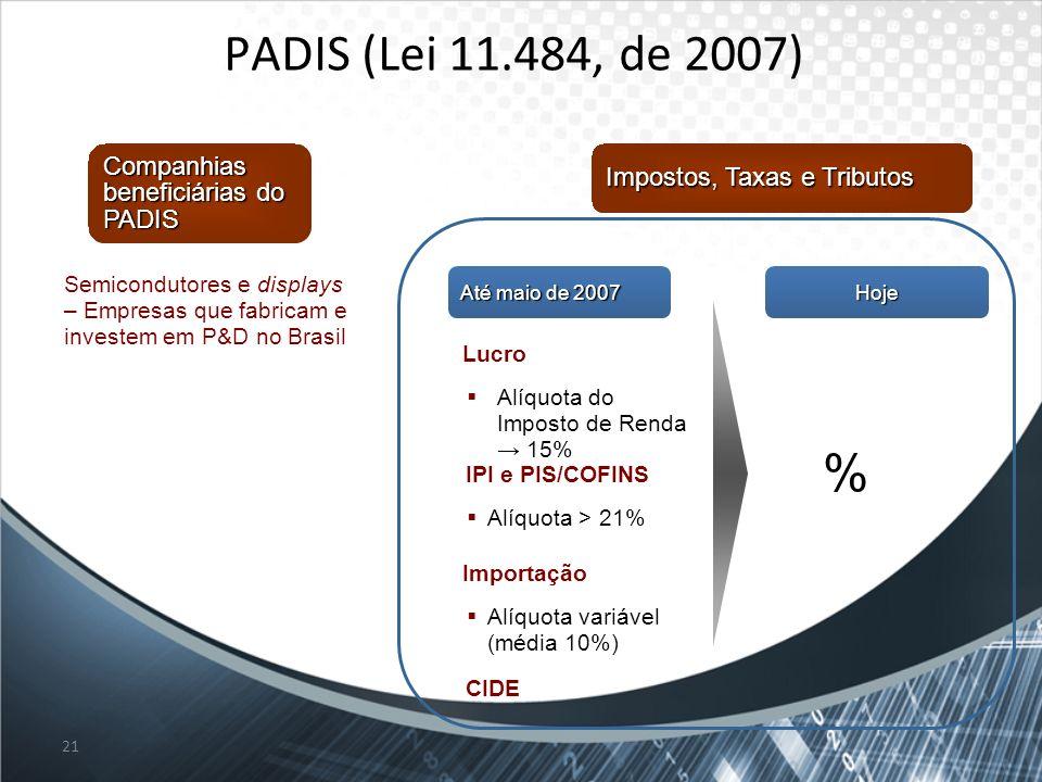21 Semicondutores e displays – Empresas que fabricam e investem em P&D no Brasil Lucro Alíquota > 21% Alíquota do Imposto de Renda 15% Companhias bene