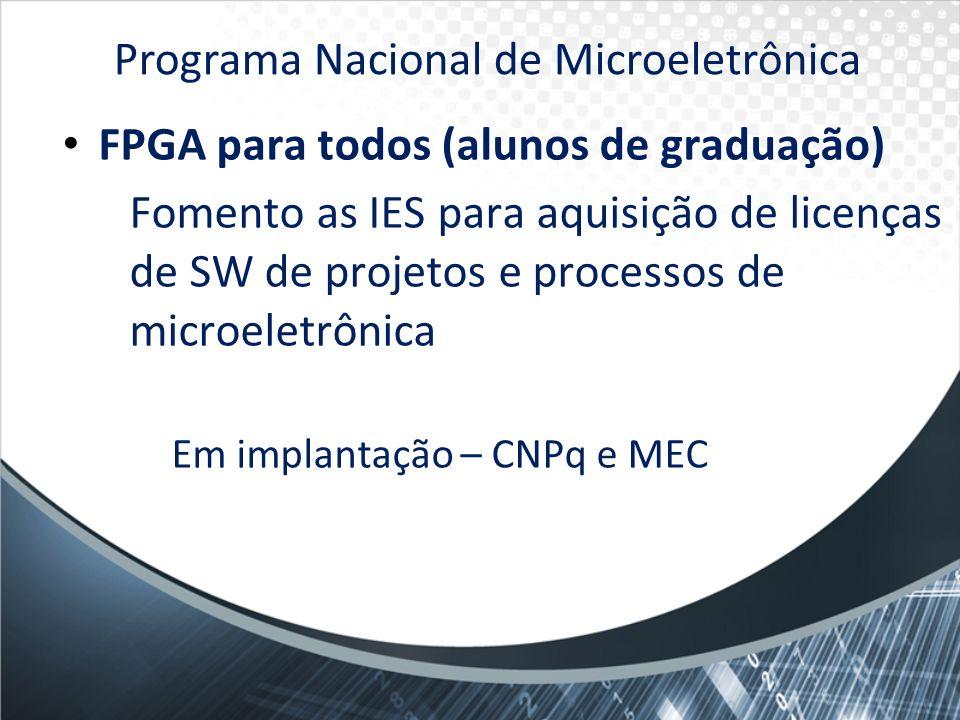 FPGA para todos (alunos de graduação) Fomento as IES para aquisição de licenças de SW de projetos e processos de microeletrônica Em implantação – CNPq