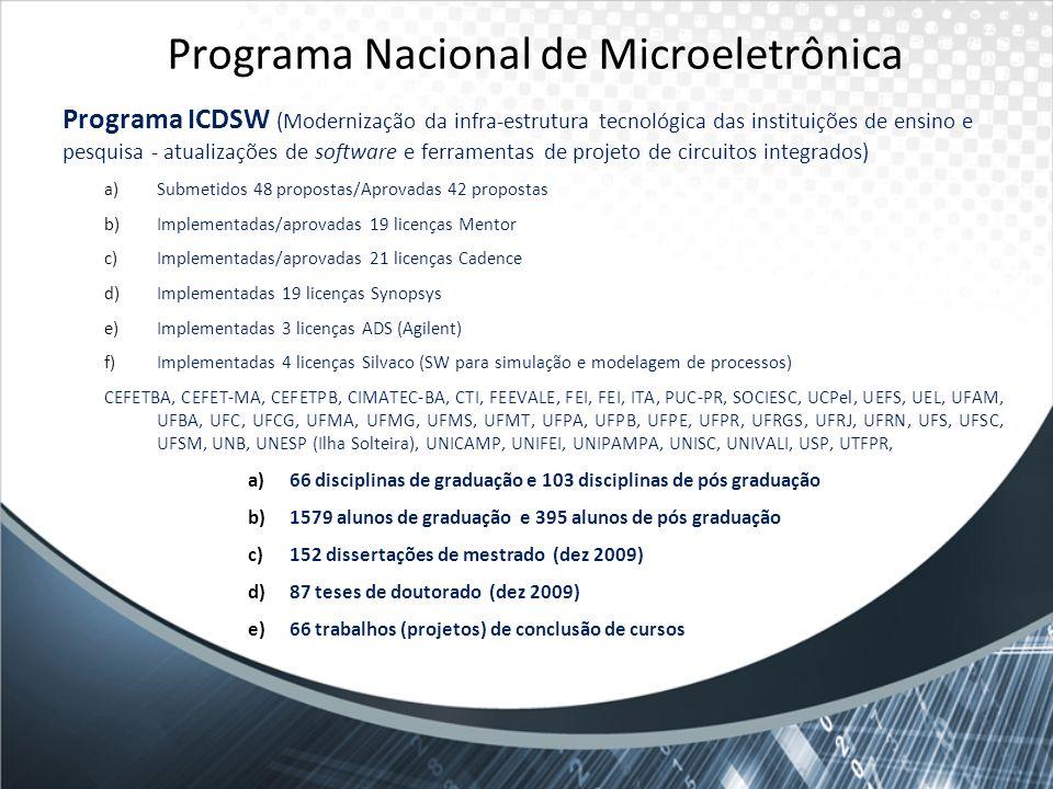 Programa ICDSW (Modernização da infra-estrutura tecnológica das instituições de ensino e pesquisa - atualizações de software e ferramentas de projeto
