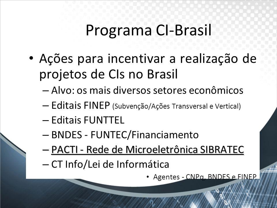 Ações para incentivar a realização de projetos de CIs no Brasil – Alvo: os mais diversos setores econômicos – Editais FINEP (Subvenção/Ações Transvers