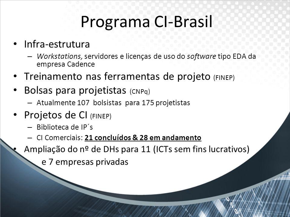 Infra-estrutura – Workstations, servidores e licenças de uso do software tipo EDA da empresa Cadence Treinamento nas ferramentas de projeto (FINEP) Bo