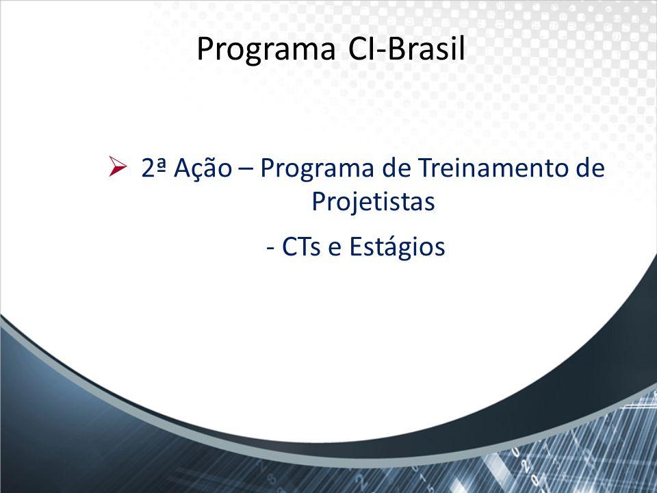 Programa CI-Brasil 2ª Ação – Programa de Treinamento de Projetistas - CTs e Estágios