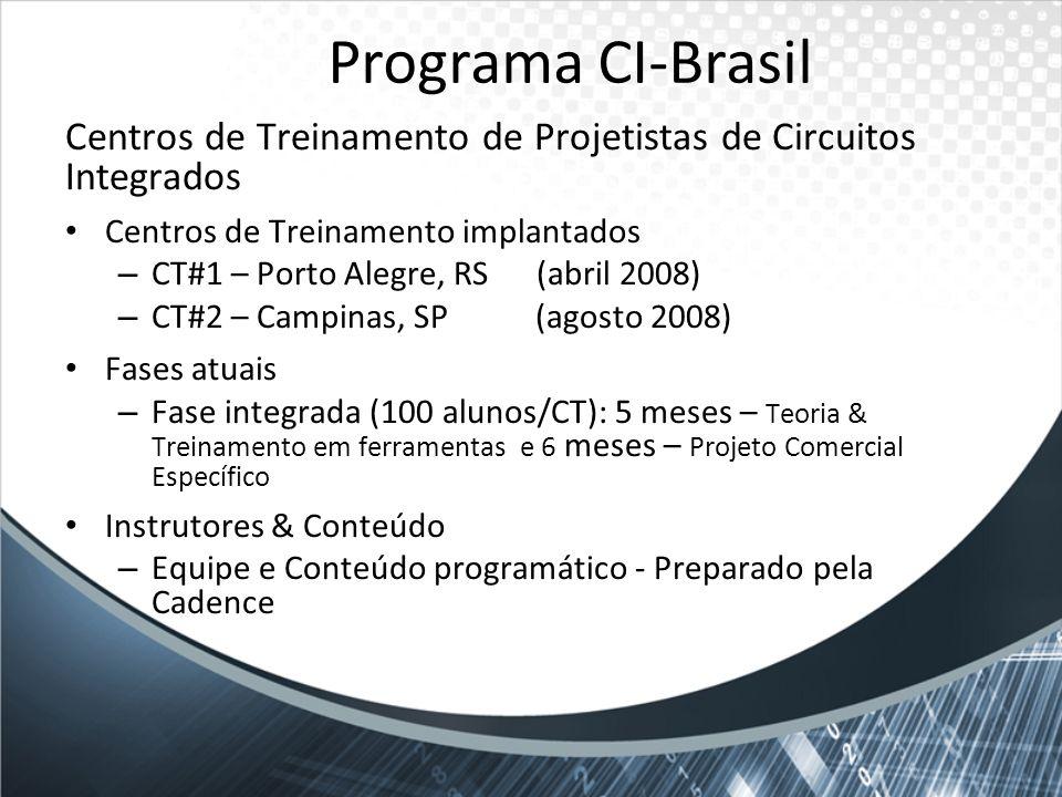 Centros de Treinamento de Projetistas de Circuitos Integrados Centros de Treinamento implantados – CT#1 – Porto Alegre, RS (abril 2008) – CT#2 – Campi