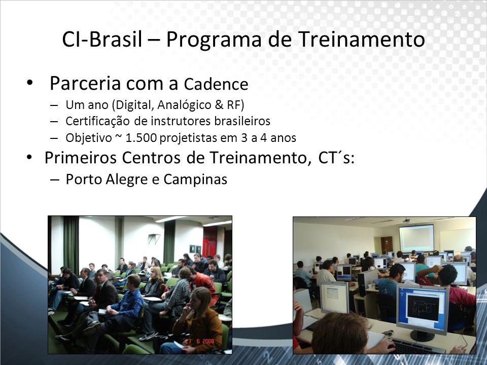 CI-Brasil – Programa de Treinamento Parceria com a Cadence – Um ano (Digital, Analógico & RF) – Certificação de instrutores brasileiros – Objetivo ~ 1