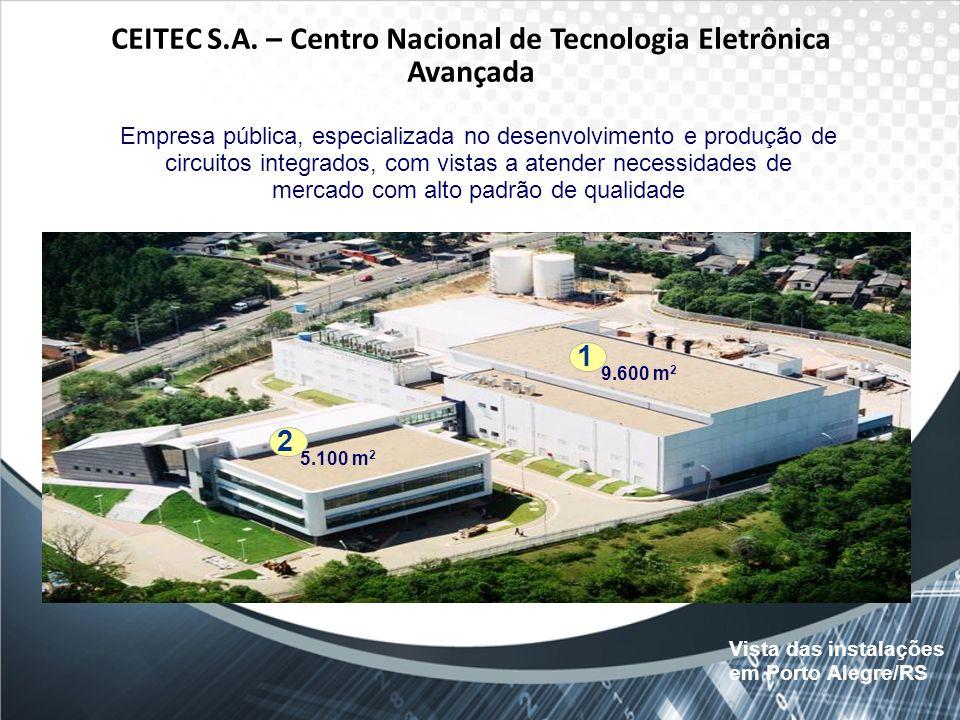 CEITEC S.A. – Centro Nacional de Tecnologia Eletrônica Avançada 1 9.600 m 2 2 5.100 m 2 Empresa pública, especializada no desenvolvimento e produção d