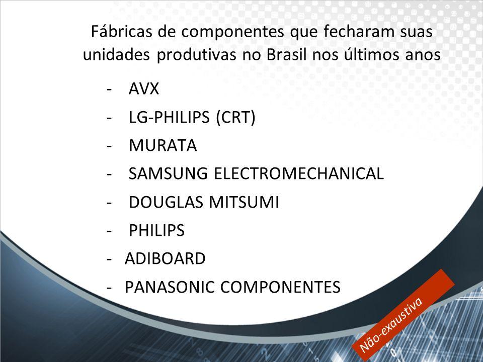 Fábricas de componentes que fecharam suas unidades produtivas no Brasil nos últimos anos - AVX - LG-PHILIPS (CRT) - MURATA - SAMSUNG ELECTROMECHANICAL
