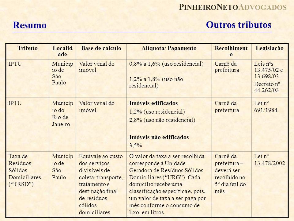 P INHEIRO N ETO A DVOGADOS Outros tributos TributoLocalid ade Base de cálculoAlíquota/ PagamentoRecolhiment o Legislação IPTUMunicíp io de São Paulo V