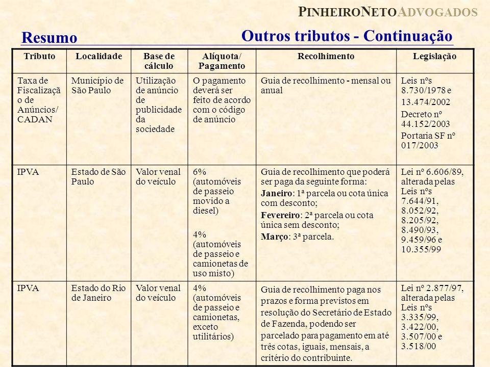 P INHEIRO N ETO A DVOGADOS Outros tributos - Continuação TributoLocalidadeBase de cálculo Alíquota/ Pagamento RecolhimentoLegislação Taxa de Fiscaliza
