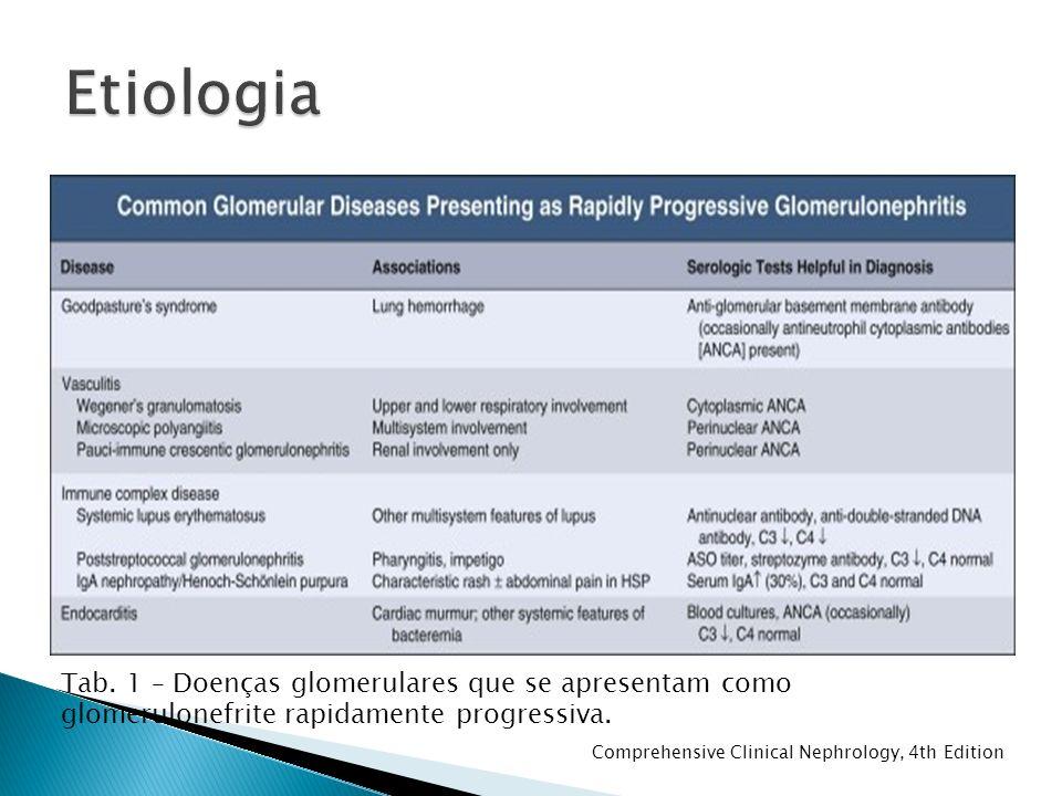 Quadro clinico e laboratorial Pesquisa de ANCA Anátomo-patológico J.