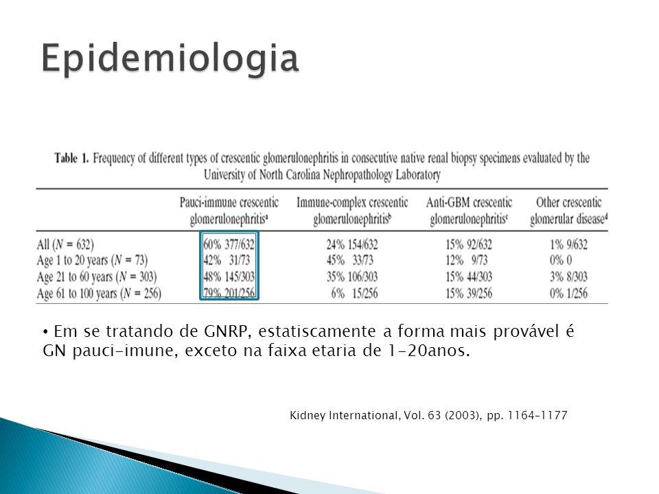 Em se tratando de GNRP, estatiscamente a forma mais provável é GN pauci-imune, exceto na faixa etaria de 1-20anos. Kidney International, Vol. 63 (2003