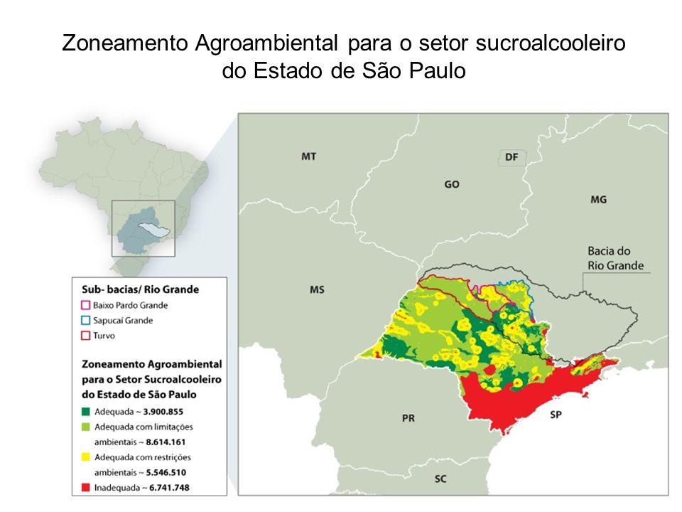 Zoneamento Agroambiental para o setor sucroalcooleiro do Estado de São Paulo