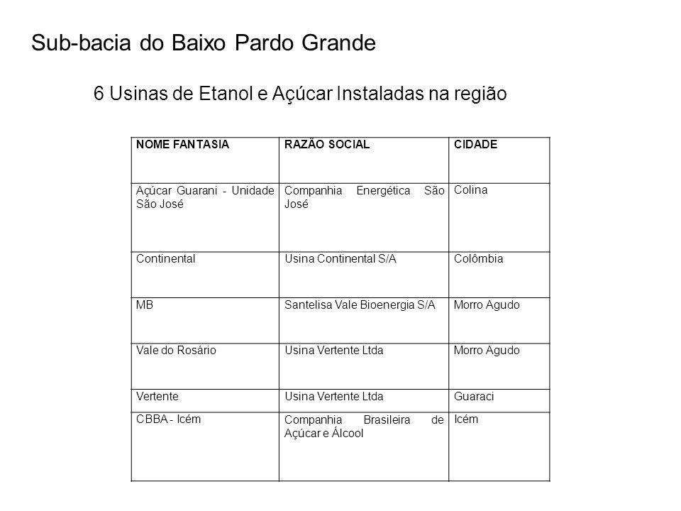 NOME FANTASIARAZÃO SOCIALCIDADE Açúcar Guarani - Unidade São José Companhia Energética São José Colina ContinentalUsina Continental S/AColômbia MBSant