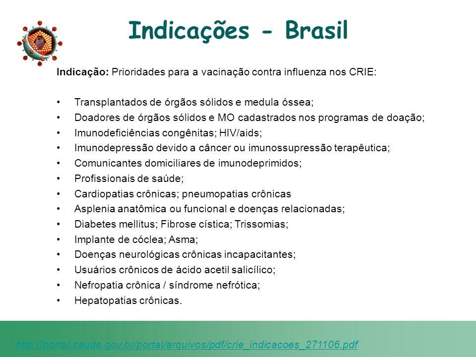 Indicações - Brasil http://portal.saude.gov.br/portal/arquivos/pdf/crie_indicacoes_271106.pdf Indicação: Prioridades para a vacinação contra influenza
