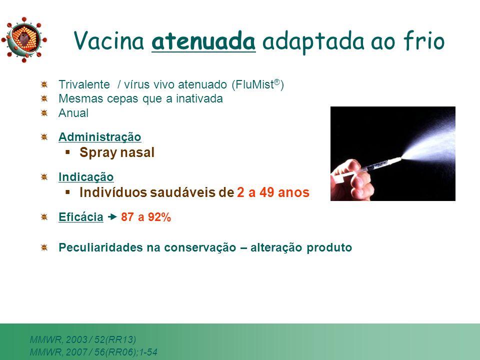 Vacina atenuada adaptada ao frio Trivalente / vírus vivo atenuado (FluMist ® ) Mesmas cepas que a inativada Anual Administração Spray nasal Indicação
