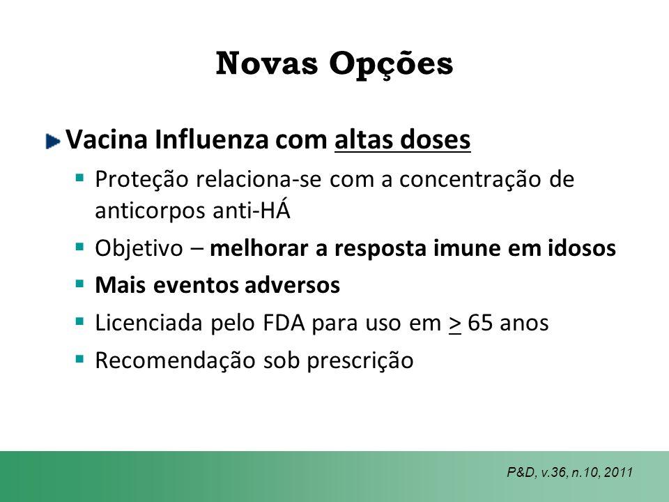 Novas Opções Vacina Influenza com altas doses Proteção relaciona-se com a concentração de anticorpos anti-HÁ Objetivo – melhorar a resposta imune em i