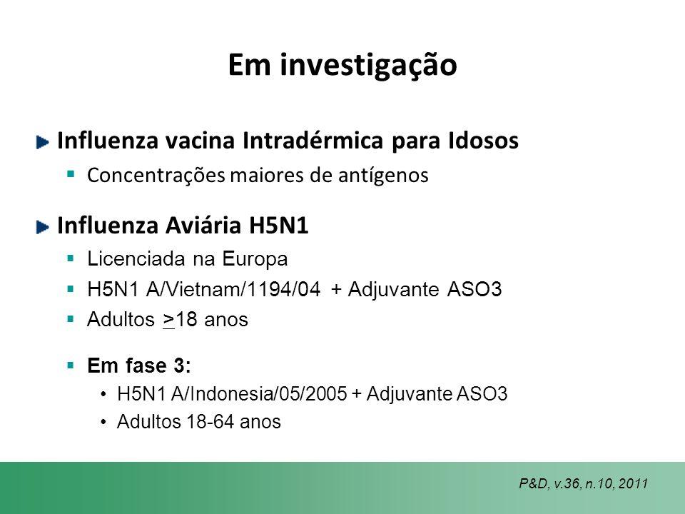 Em investigação Influenza vacina Intradérmica para Idosos Concentrações maiores de antígenos Influenza Aviária H5N1 Licenciada na Europa H5N1 A/Vietna