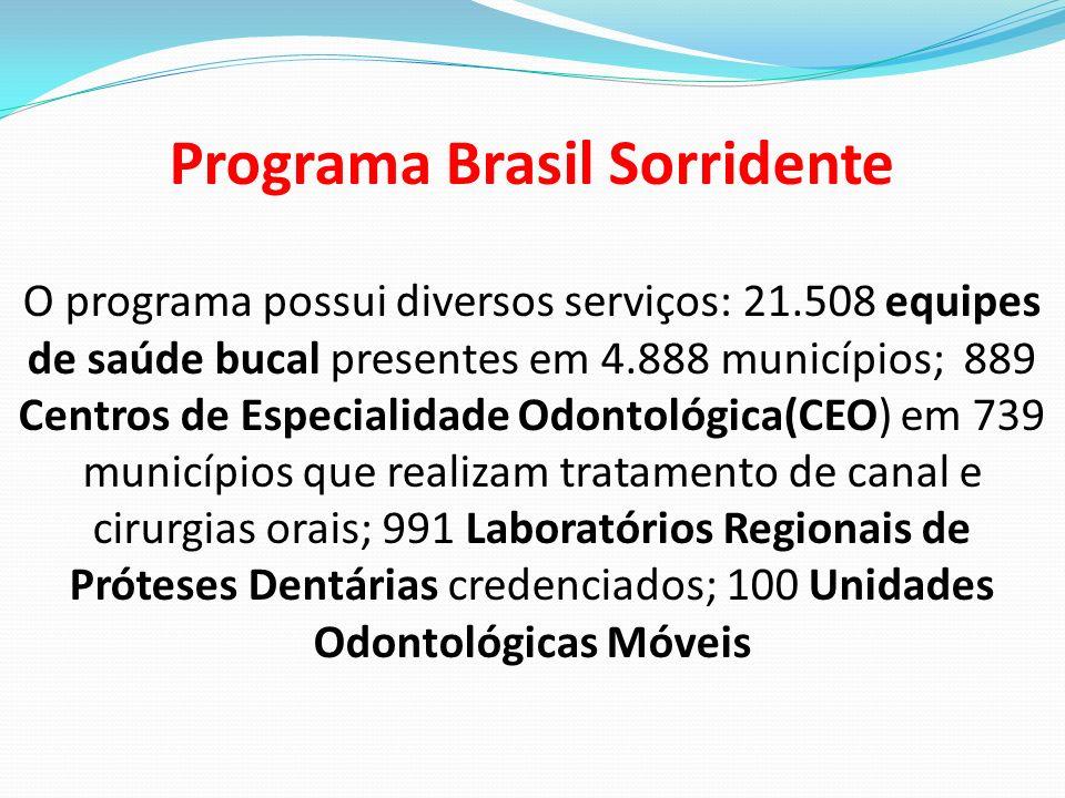 Programa Brasil Sorridente O programa possui diversos serviços: 21.508 equipes de saúde bucal presentes em 4.888 municípios; 889 Centros de Especialid