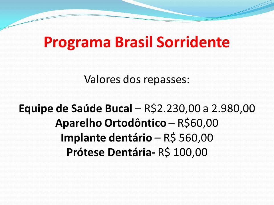 Programa Brasil Sorridente Valores dos repasses: Equipe de Saúde Bucal – R$2.230,00 a 2.980,00 Aparelho Ortodôntico – R$60,00 Implante dentário – R$ 5
