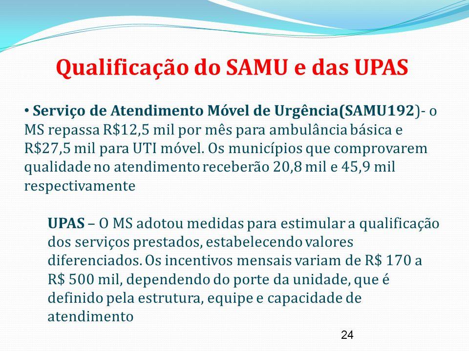 24 Qualificação do SAMU e das UPAS Serviço de Atendimento Móvel de Urgência(SAMU192)- o MS repassa R$12,5 mil por mês para ambulância básica e R$27,5