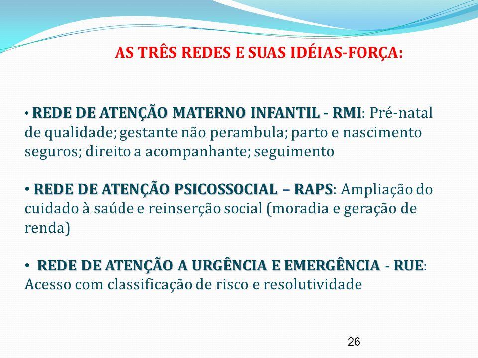 26 AS TRÊS REDES E SUAS IDÉIAS-FORÇA: REDE DE ATENÇÃO MATERNO INFANTIL RMI REDE DE ATENÇÃO MATERNO INFANTIL - RMI: Pré-natal de qualidade; gestante nã