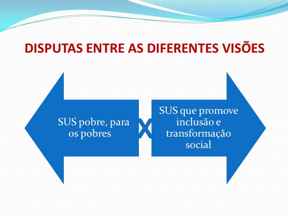 DISPUTAS ENTRE AS DIFERENTES VISÕES SUS pobre, para os pobres SUS que promove inclusão e transformação social X