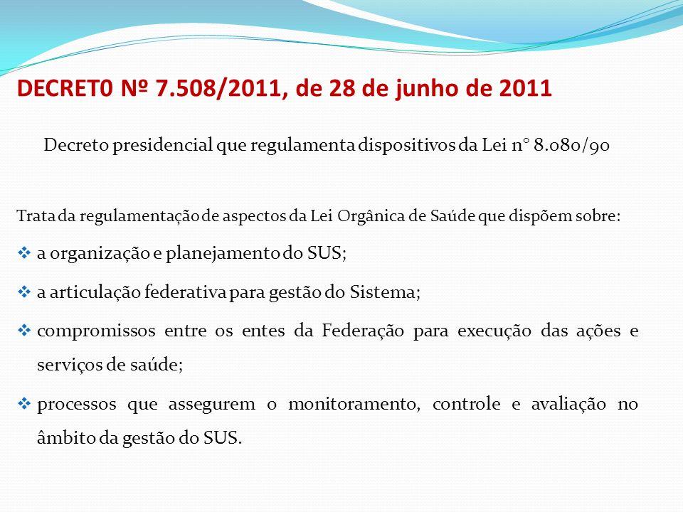 Decreto presidencial que regulamenta dispositivos da Lei n° 8.080/90 Trata da regulamentação de aspectos da Lei Orgânica de Saúde que dispõem sobre: a