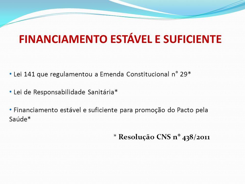 FINANCIAMENTO ESTÁVEL E SUFICIENTE Lei 141 que regulamentou a Emenda Constitucional n° 29* Lei de Responsabilidade Sanitária* Financiamento estável e