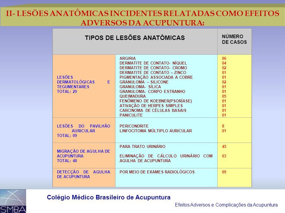 Efeitos Adversos e Complicações da Acupuntura Colégio Médico Brasileiro de Acupuntura II- LESÕES ANATÔMICAS INCIDENTES RELATADAS COMO EFEITOS ADVERSOS