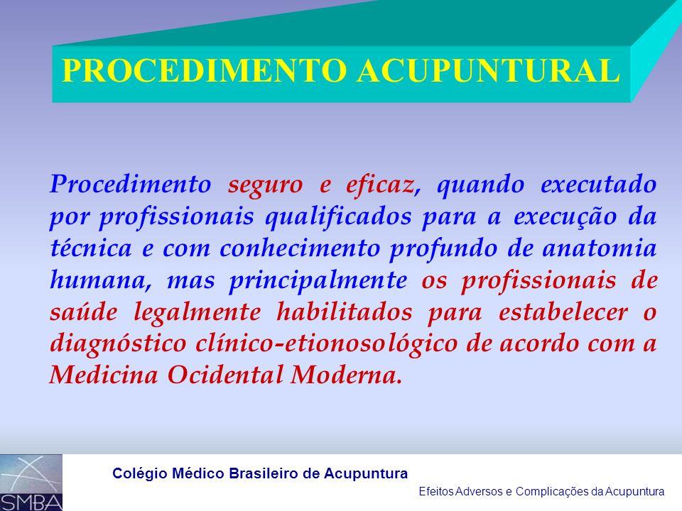 Efeitos Adversos e Complicações da Acupuntura Colégio Médico Brasileiro de Acupuntura A LESÃO ANATÔMICA A MAIS INCIDENTE É O PNEUMOTÓRAX; A INFECÇÃO MAIS INCIDENTE É A HEPATITE POR VÍRUS B; HÁ REGISTROS DE EVENTOS CLÍNICOS GRAVES, EMERGÊNCIAS MÉDICAS, ÓBITOS.