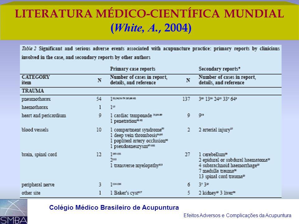 Efeitos Adversos e Complicações da Acupuntura Colégio Médico Brasileiro de Acupuntura JULHO/2004 – ATUALIZAÇÃO SISTEMÁTICA DA LISTA DE EFEITOS ADVERSO