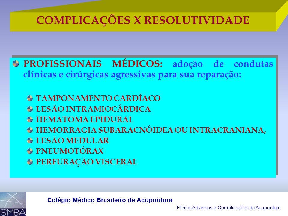 Efeitos Adversos e Complicações da Acupuntura Colégio Médico Brasileiro de Acupuntura Atuação em situações clínicas para as quais a Acupuntura não tem