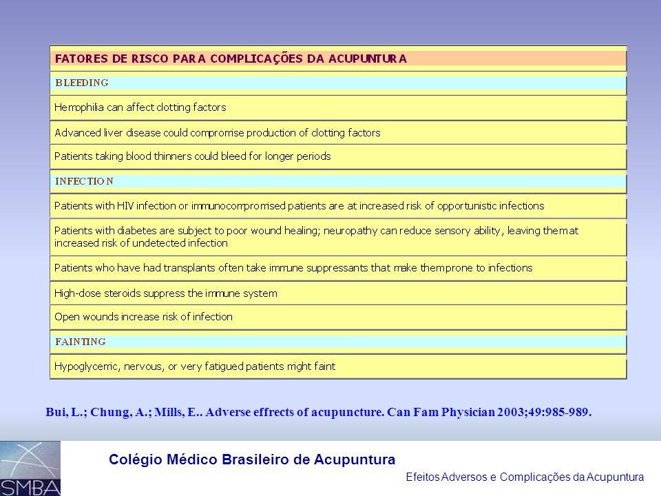Efeitos Adversos e Complicações da Acupuntura Colégio Médico Brasileiro de Acupuntura JULHO/2004 – ATUALIZAÇÃO SISTEMÁTICA DA LISTA DE EFEITOS ADVERSOSA UTILIZANDO AS PALAVRAS CHAVE: ACUPUNTURA COMBINADA COM EFEITO ADVERSO OU EFEITO, LESÃO, INFECÇÃO.