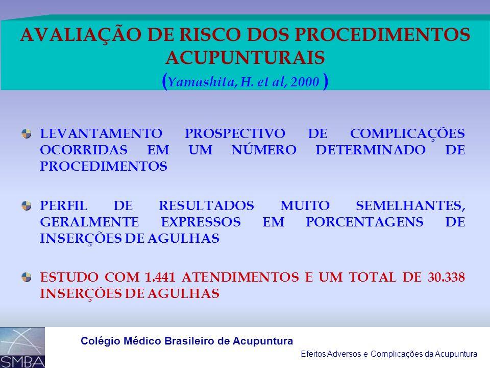 Efeitos Adversos e Complicações da Acupuntura Colégio Médico Brasileiro de Acupuntura LEVANTAMENTO PROSPECTIVO DE COMPLICAÇÕES OCORRIDAS EM UM NÚMERO DETERMINADO DE PROCEDIMENTOS PERFIL DE RESULTADOS MUITO SEMELHANTES, GERALMENTE EXPRESSOS EM PORCENTAGENS DE INSERÇÕES DE AGULHAS ESTUDO COM 1.441 ATENDIMENTOS E UM TOTAL DE 30.338 INSERÇÕES DE AGULHAS AVALIAÇÃO DE RISCO DOS PROCEDIMENTOS ACUPUNTURAIS ( Yamashita, H.