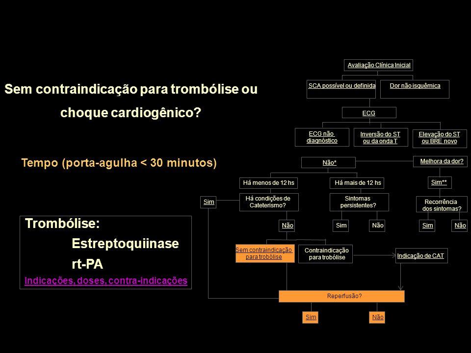 Sem contraindicação para trombólise ou choque cardiogênico? Trombólise: Estreptoquiinase rt-PA Indicações, doses, contra-indicações Tempo (porta-agulh
