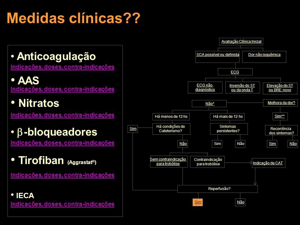 Medidas clínicas?? Inversão do ST ou da onda T Dor não isquêmica Há menos de 12 hsHá mais de 12 hs ECG SCA possível ou definida Avaliação Clínica Inic