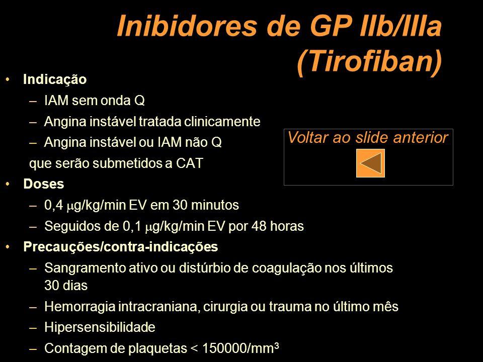 Inibidores de GP IIb/IIIa (Tirofiban) Indicação –IAM sem onda Q –Angina instável tratada clinicamente –Angina instável ou IAM não Q que serão submetid