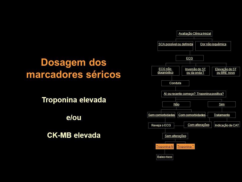 Troponina elevada e/ou CK-MB elevada Dosagem dos marcadores séricos Inversão do ST ou da onda T Reveja o ECG Dor não isquêmica Sem comorbidadesCom com