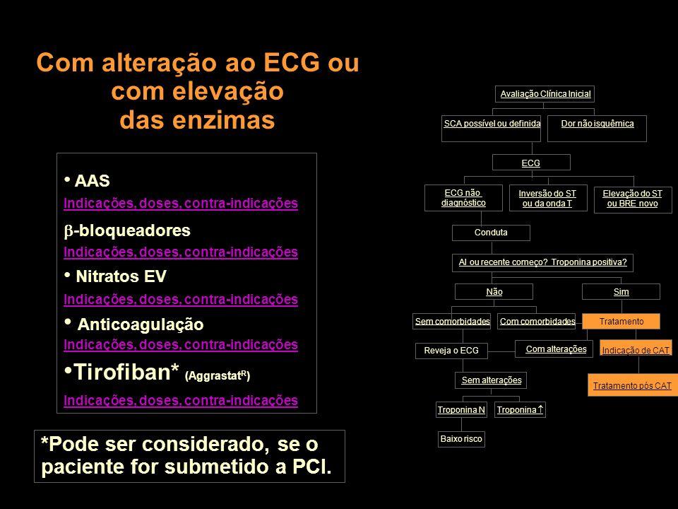 *Pode ser considerado, se o paciente for submetido a PCI. Com alteração ao ECG ou com elevação das enzimas Inversão do ST ou da onda T Reveja o ECG Do