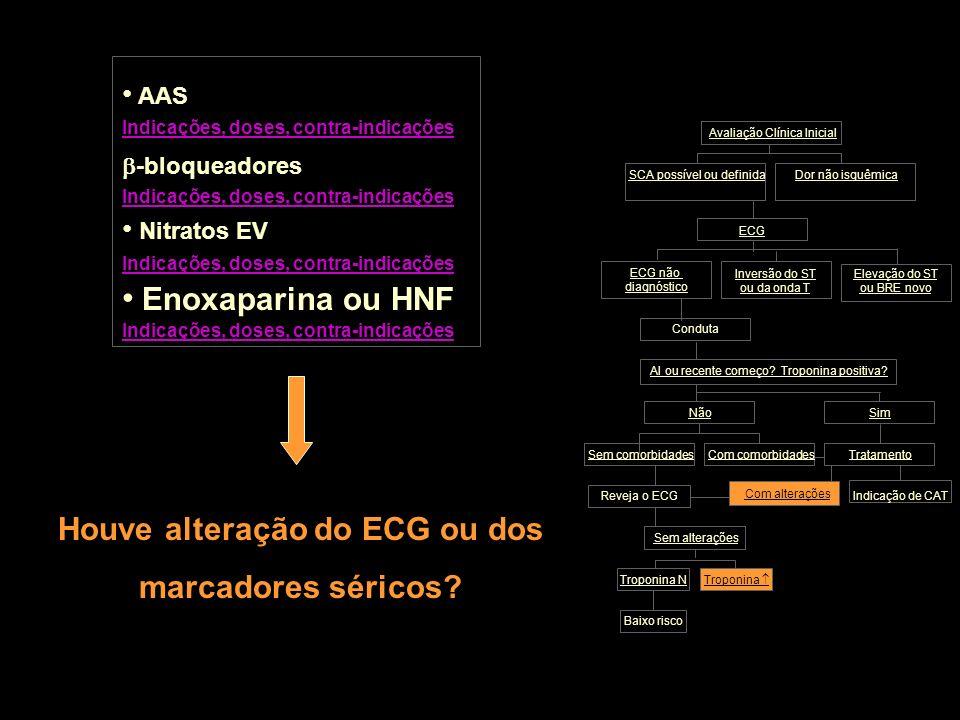 Houve alteração do ECG ou dos marcadores séricos? Inversão do ST ou da onda T Dor não isquêmica ECG SCA possível ou definida Avaliação Clínica Inicial