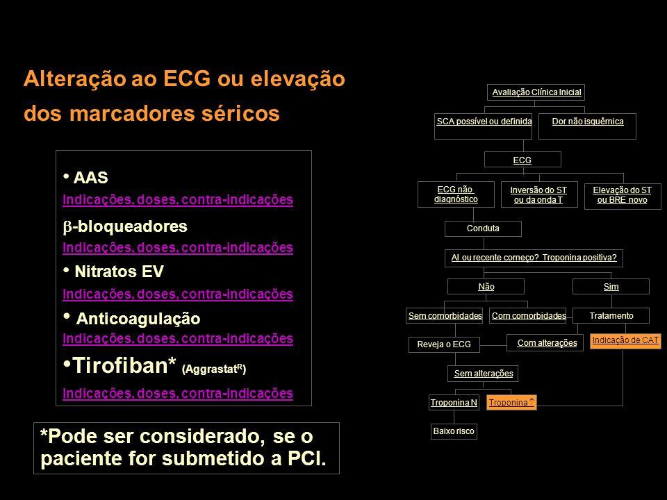 Alteração ao ECG ou elevação dos marcadores séricos Inversão do ST ou da onda T Reveja o ECG Dor não isquêmica TratamentoSem comorbidadesCom comorbida