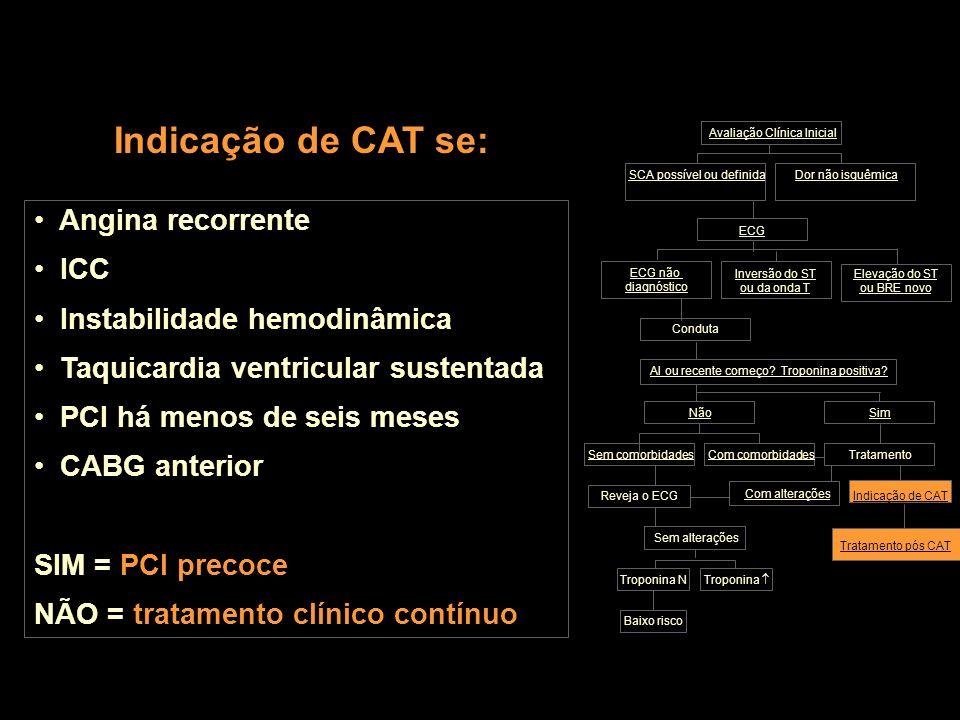 Indicação de CAT se: Angina recorrente ICC Instabilidade hemodinâmica Taquicardia ventricular sustentada PCI há menos de seis meses CABG anterior SIM