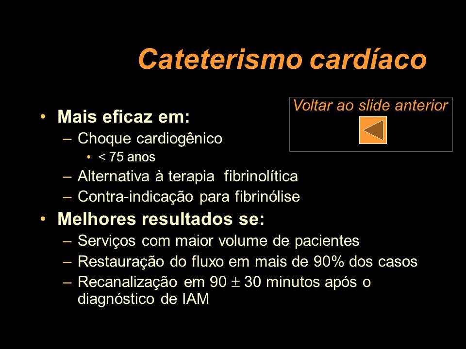 Cateterismo cardíaco Mais eficaz em: –Choque cardiogênico < 75 anos –Alternativa à terapia fibrinolítica –Contra-indicação para fibrinólise Melhores r