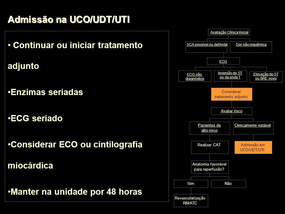 Revascularização RN/ATC SimNão Anatomia favorável para reperfusão? Realizar CAT Dor não isquêmica ECG SCA possível ou definida Avaliação Clínica Inici