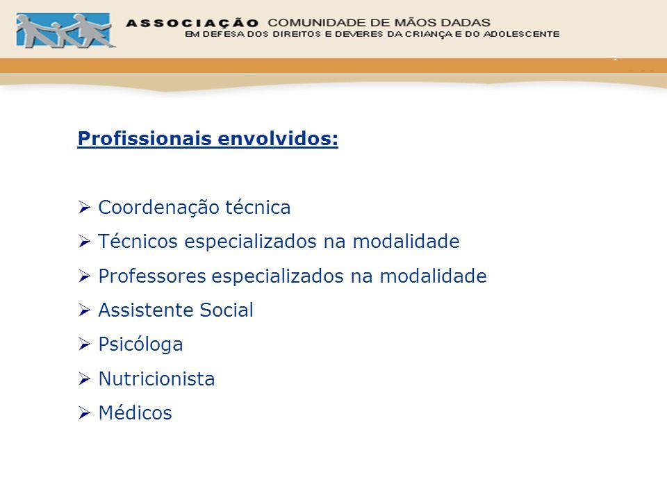 Profissionais envolvidos: Coordenação técnica Técnicos especializados na modalidade Professores especializados na modalidade Assistente Social Psicólo