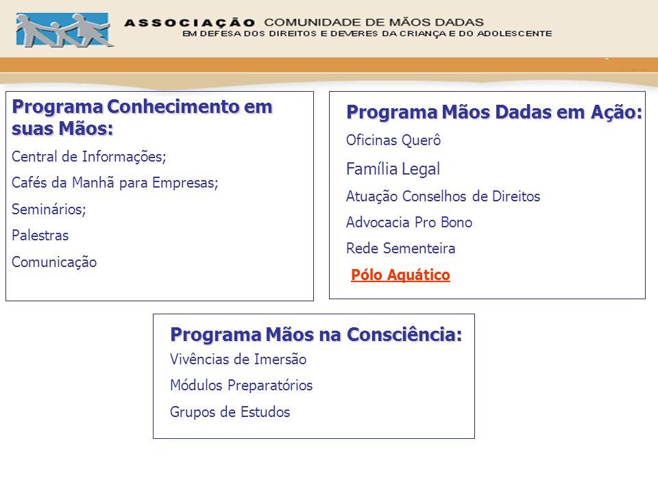 Programa Conhecimento em suas Mãos: Central de Informações; Cafés da Manhã para Empresas; Seminários; Palestras Comunicação Programa Mãos na Consciênc